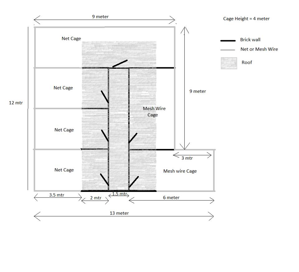 enclosure-map